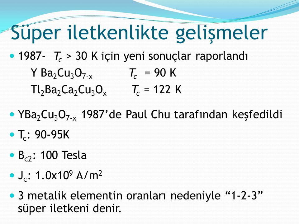 Süper iletkenlikte gelişmeler 1987- T c > 30 K için yeni sonuçlar raporlandı Y Ba 2 Cu 3 O 7-x T c = 90 K Tl 2 Ba 2 Ca 2 Cu 3 O x T c = 122 K YBa 2 Cu