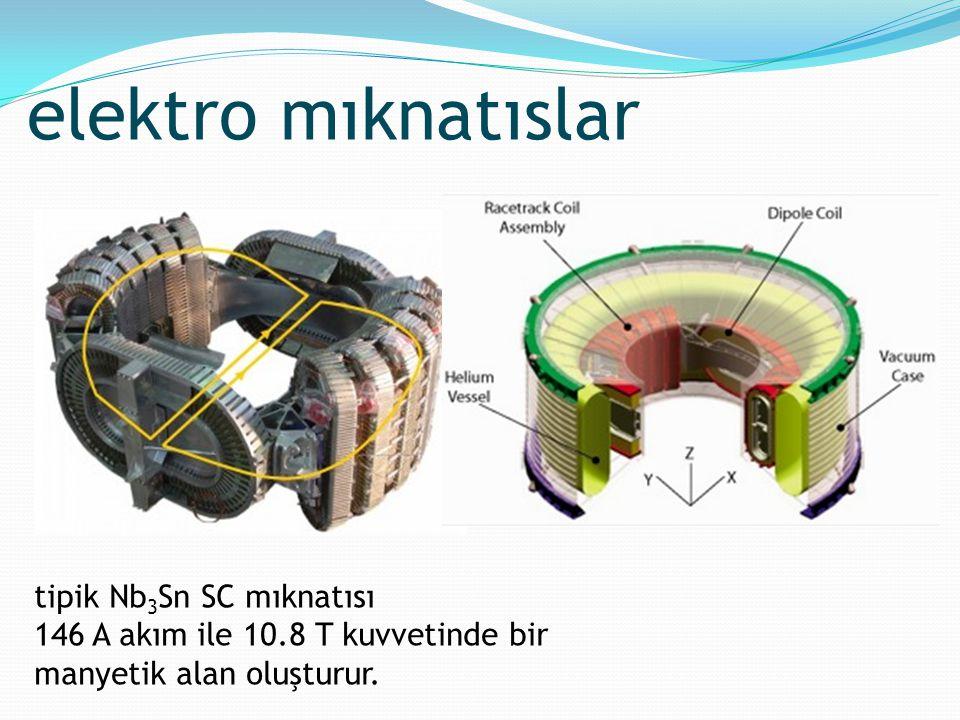 elektro mıknatıslar tipik Nb 3 Sn SC mıknatısı 146 A akım ile 10.8 T kuvvetinde bir manyetik alan oluşturur.