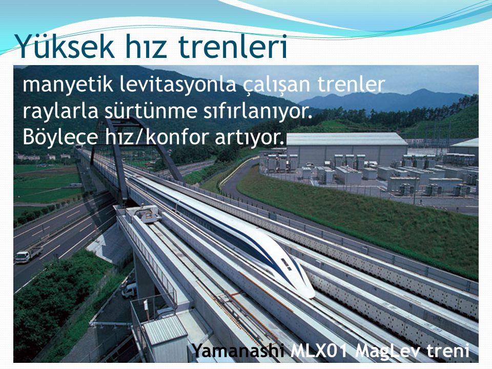 Yüksek hız trenleri manyetik levitasyonla çalışan trenler raylarla sürtünme sıfırlanıyor. Böylece hız/konfor artıyor. Yamanashi MLX01 MagLev treni