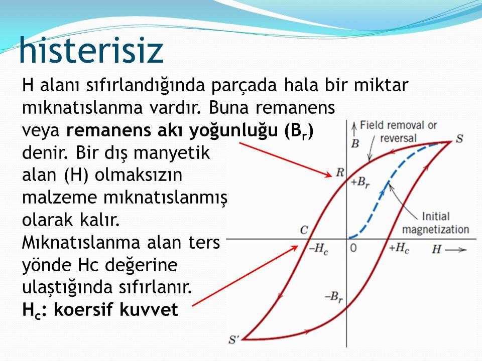 histerisiz H alanı sıfırlandığında parçada hala bir miktar mıknatıslanma vardır. Buna remanens veya remanens akı yoğunluğu (B r ) denir. Bir dış manye