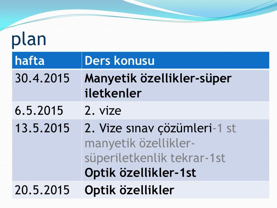 plan haftaDers konusu 30.4.2015Manyetik özellikler-süper iletkenler 6.5.20152. vize 13.5.20152. Vize sınav çözümleri-1 st manyetik özellikler- süperil