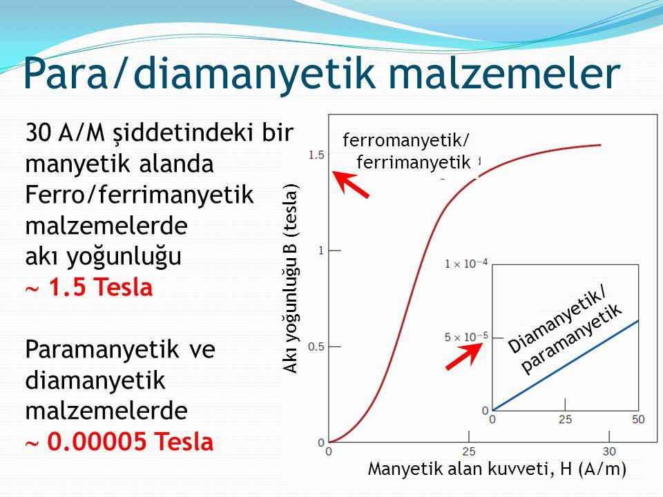 Para/diamanyetik malzemeler Akı yoğunluğu B (tesla) Manyetik alan kuvveti, H (A/m) Diamanyetik/ paramanyetik ferromanyetik/ ferrimanyetik 30 A/M şidde