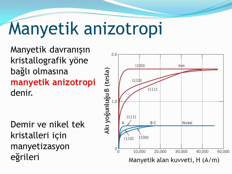 Manyetik anizotropi Demir ve nikel tek kristalleri için manyetizasyon eğrileri Manyetik davranışın kristallografik yöne bağlı olmasına manyetik anizot