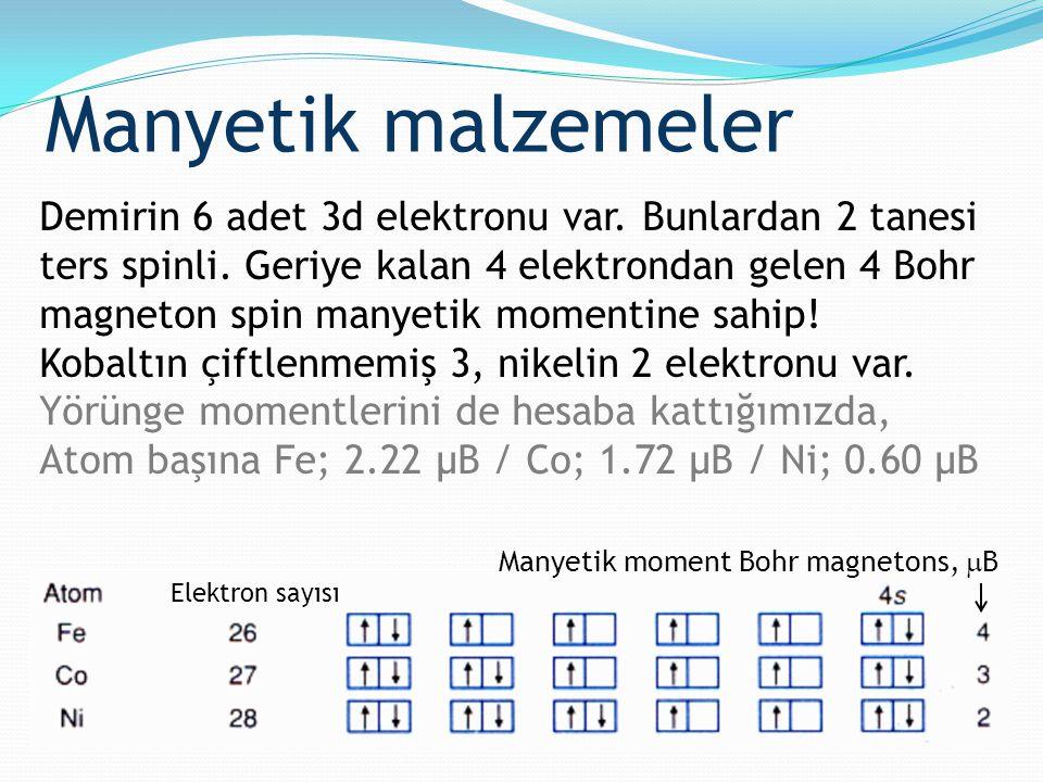 Manyetik moment Bohr magnetons,  B Elektron sayısı Demirin 6 adet 3d elektronu var. Bunlardan 2 tanesi ters spinli. Geriye kalan 4 elektrondan gelen
