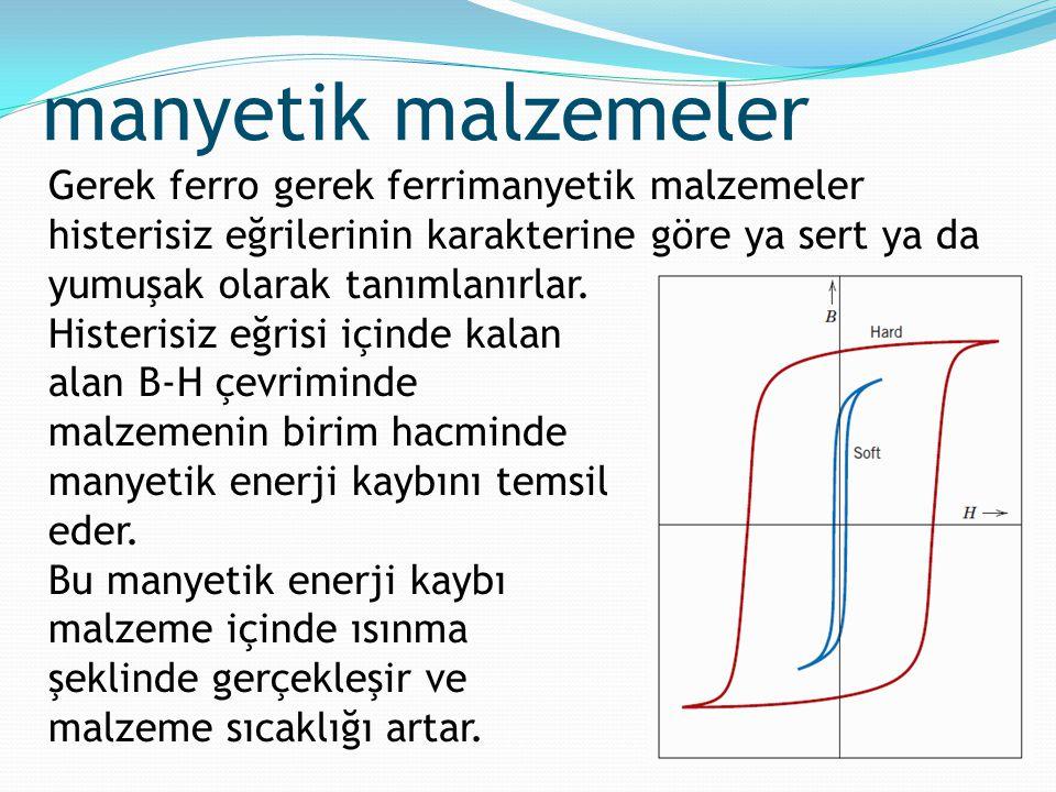 manyetik malzemeler Gerek ferro gerek ferrimanyetik malzemeler histerisiz eğrilerinin karakterine göre ya sert ya da yumuşak olarak tanımlanırlar. His