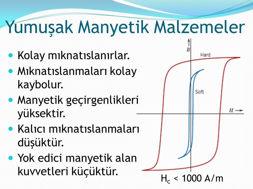 Yumuşak Manyetik Malzemeler H c < 1000 A/m Kolay mıknatıslanırlar. Mıknatıslanmaları kolay kaybolur. Manyetik geçirgenlikleri yüksektir. Kalıcı mıknat