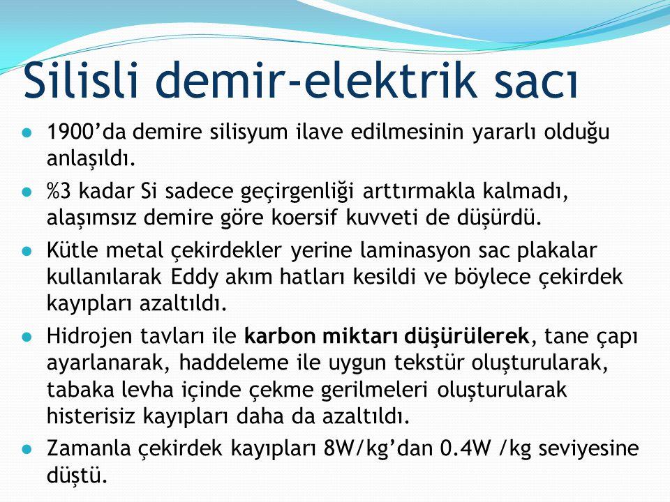 Silisli demir-elektrik sacı ●1900'da demire silisyum ilave edilmesinin yararlı olduğu anlaşıldı. ●%3 kadar Si sadece geçirgenliği arttırmakla kalmadı,