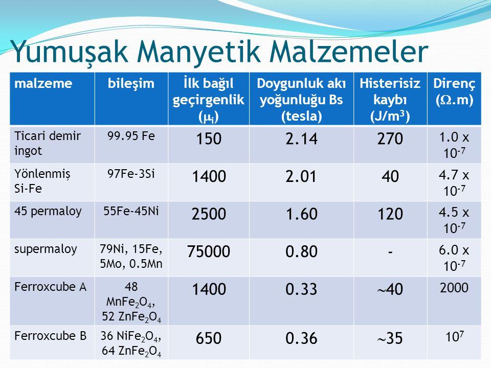 Yumuşak Manyetik Malzemeler malzemebileşimİlk bağıl geçirgenlik (  i ) Doygunluk akı yoğunluğu Bs (tesla) Histerisiz kaybı (J/m 3 ) Direnç ( .m) Tic