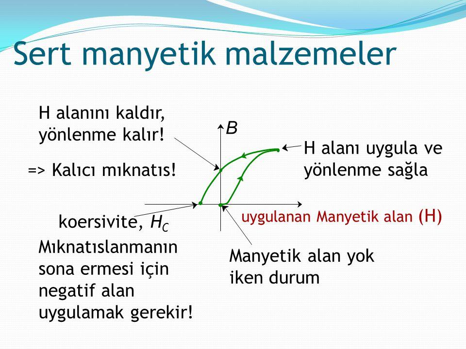 Sert manyetik malzemeler uygulanan Manyetik alan (H) Manyetik alan yok iken durum B H alanı uygula ve yönlenme sağla Mıknatıslanmanın sona ermesi için