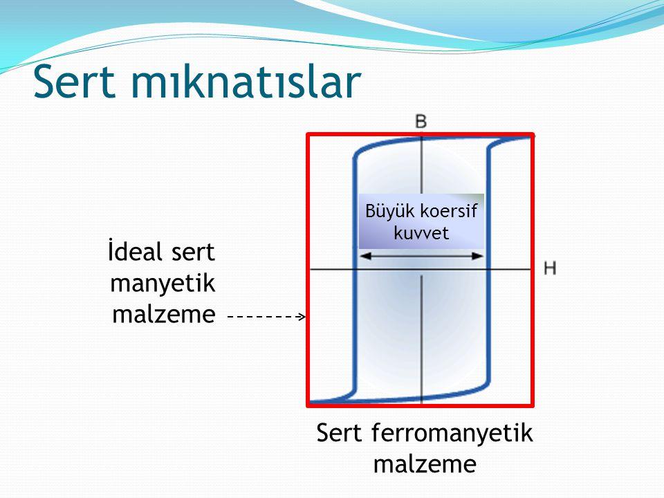 Sert mıknatıslar Büyük koersif kuvvet Sert ferromanyetik malzeme İdeal sert manyetik malzeme
