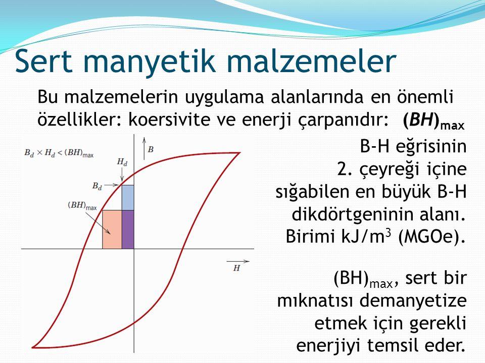 Sert manyetik malzemeler B-H eğrisinin 2. çeyreği içine sığabilen en büyük B-H dikdörtgeninin alanı. Birimi kJ/m 3 (MGOe). (BH) max, sert bir mıknatıs