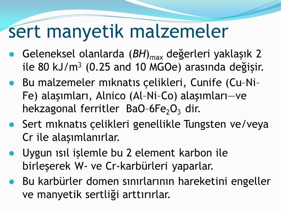 sert manyetik malzemeler ●Geleneksel olanlarda (BH) max değerleri yaklaşık 2 ile 80 kJ/m 3 (0.25 and 10 MGOe) arasında değişir. ●Bu malzemeler mıknatı