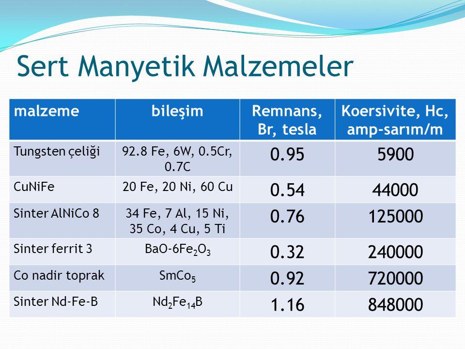 Sert Manyetik Malzemeler malzemebileşimRemnans, Br, tesla Koersivite, Hc, amp-sarım/m Tungsten çeliği92.8 Fe, 6W, 0.5Cr, 0.7C 0.955900 CuNiFe20 Fe, 20