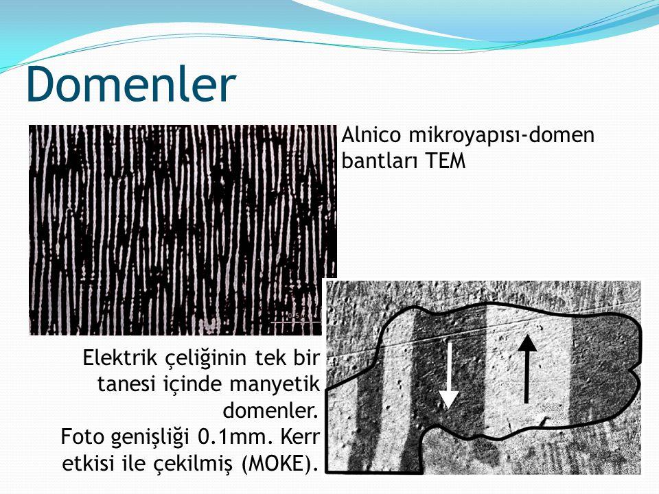 Alnico mikroyapısı-domen bantları TEM Elektrik çeliğinin tek bir tanesi içinde manyetik domenler. Foto genişliği 0.1mm. Kerr etkisi ile çekilmiş (MOKE