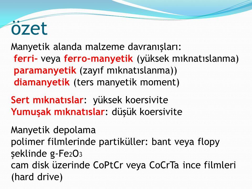 Manyetik alanda malzeme davranışları: ferri- veya ferro-manyetik (yüksek mıknatıslanma) paramanyetik (zayıf mıknatıslanma)) diamanyetik (ters manyetik