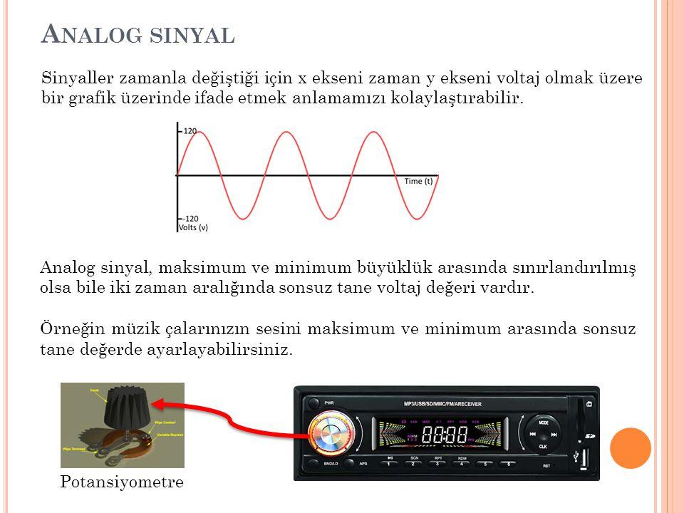 A NALOG SINYAL Sinyaller zamanla değiştiği için x ekseni zaman y ekseni voltaj olmak üzere bir grafik üzerinde ifade etmek anlamamızı kolaylaştırabili