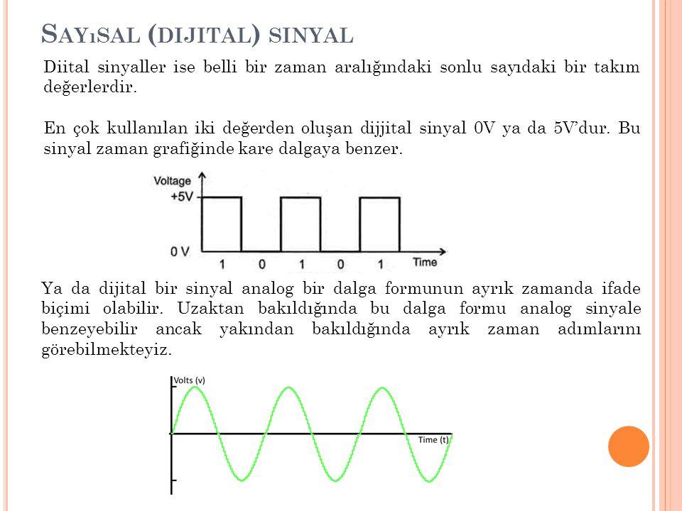 S AYıSAL ( DIJITAL ) SINYAL Diital sinyaller ise belli bir zaman aralığındaki sonlu sayıdaki bir takım değerlerdir. En çok kullanılan iki değerden olu