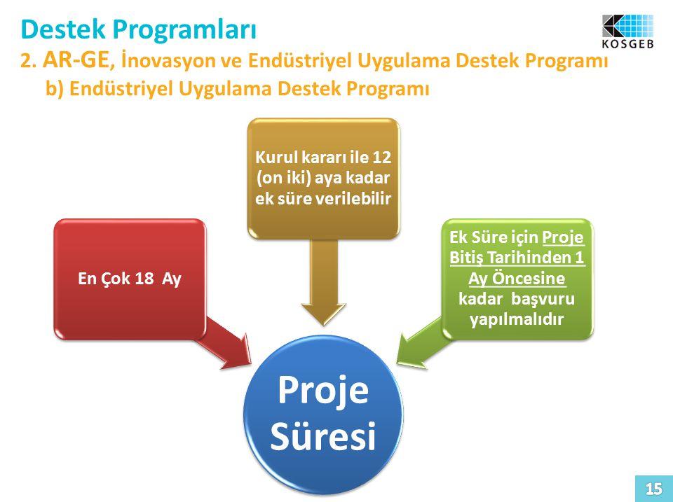 Destek Programları 2. AR-GE, İnovasyon ve Endüstriyel Uygulama Destek Programı b) Endüstriyel Uygulama Destek Programı Proje Süresi En Çok 18 Ay Kurul