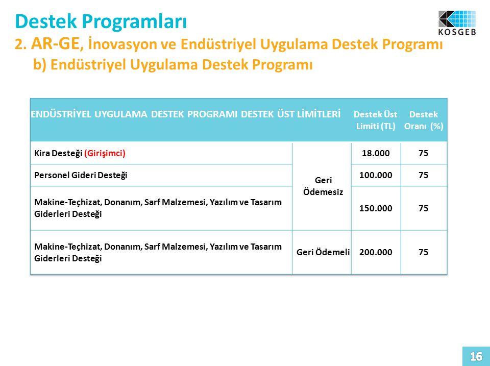 Destek Programları 2. AR-GE, İnovasyon ve Endüstriyel Uygulama Destek Programı b) Endüstriyel Uygulama Destek Programı