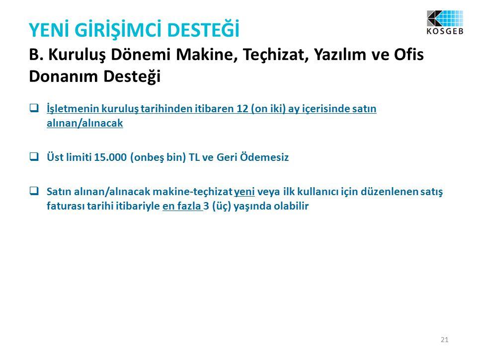 YENİ GİRİŞİMCİ DESTEĞİ B.