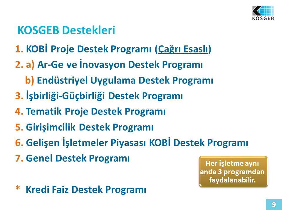 KOSGEB Destekleri 1. KOBİ Proje Destek Programı (Çağrı Esaslı) 2. a) Ar-Ge ve İnovasyon Destek Programı b) Endüstriyel Uygulama Destek Programı 3. İşb