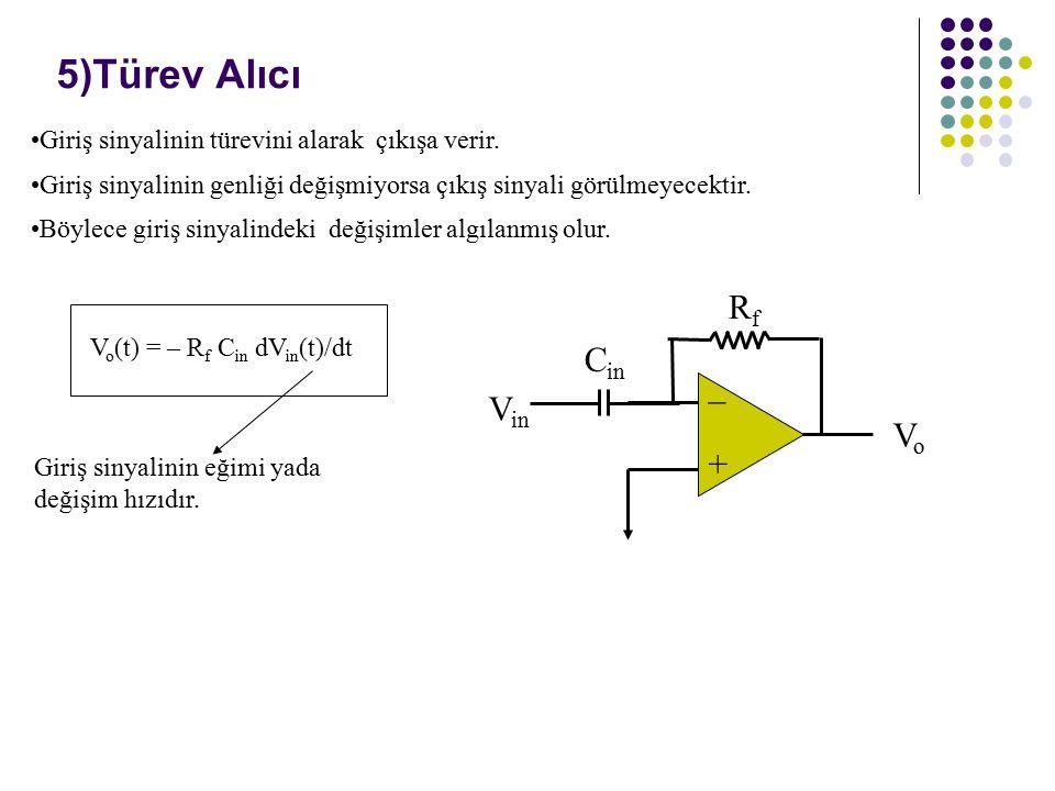 5)Türev Alıcı RfRf + – V in VoVo C in Giriş sinyalinin türevini alarak çıkışa verir.