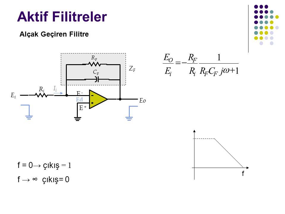Aktif Filitreler f = 0→ çıkış = 1 f → ∞ çıkış= 0 Alçak Geçiren Filitre f Eo E + E - Ed CFCF EiEi RiRi IiIi RFRF ZFZF E E R RRC O i F iFF   1 1  j
