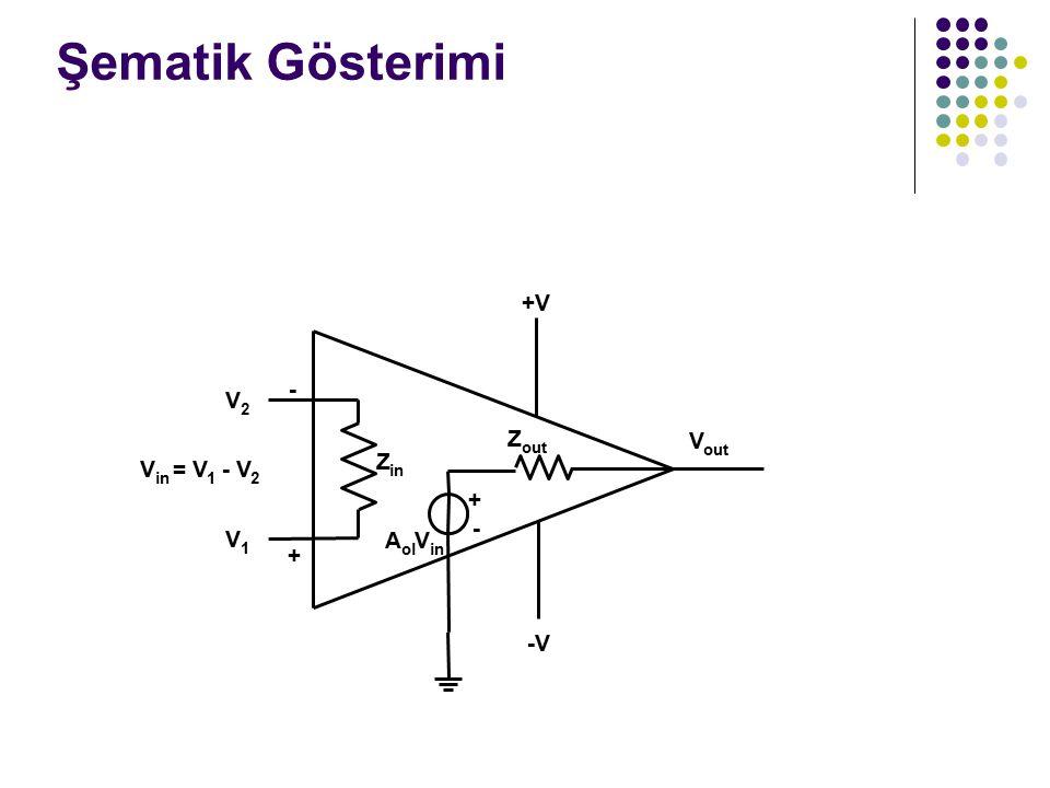 Şematik Gösterimi V out V 2 +V -V V 1 V in = V 1 - V 2 Z in + - - + Z out A ol V in