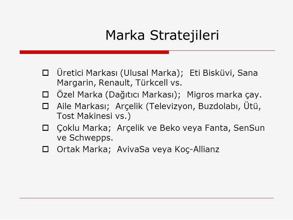 Marka Stratejileri  Üretici Markası (Ulusal Marka); Eti Bisküvi, Sana Margarin, Renault, Türkcell vs.  Özel Marka (Dağıtıcı Markası); Migros marka ç