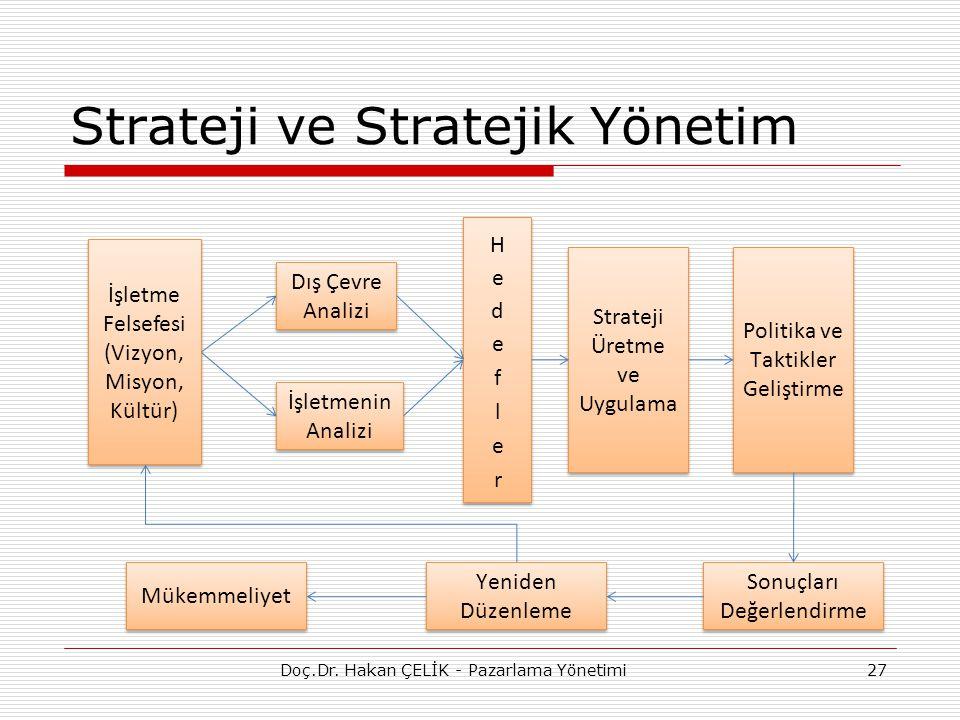27 Strateji ve Stratejik Yönetim İşletme Felsefesi (Vizyon, Misyon, Kültür) İşletme Felsefesi (Vizyon, Misyon, Kültür) Dış Çevre Analizi İşletmenin An