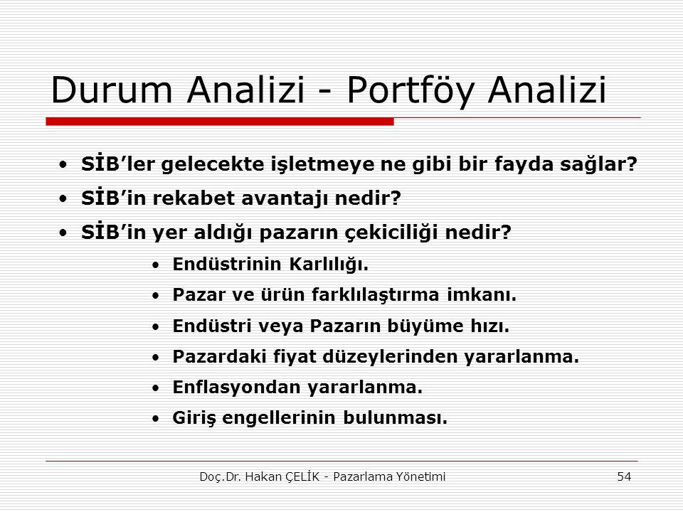 54 Durum Analizi - Portföy Analizi SİB'ler gelecekte işletmeye ne gibi bir fayda sağlar? SİB'in rekabet avantajı nedir? SİB'in yer aldığı pazarın çeki
