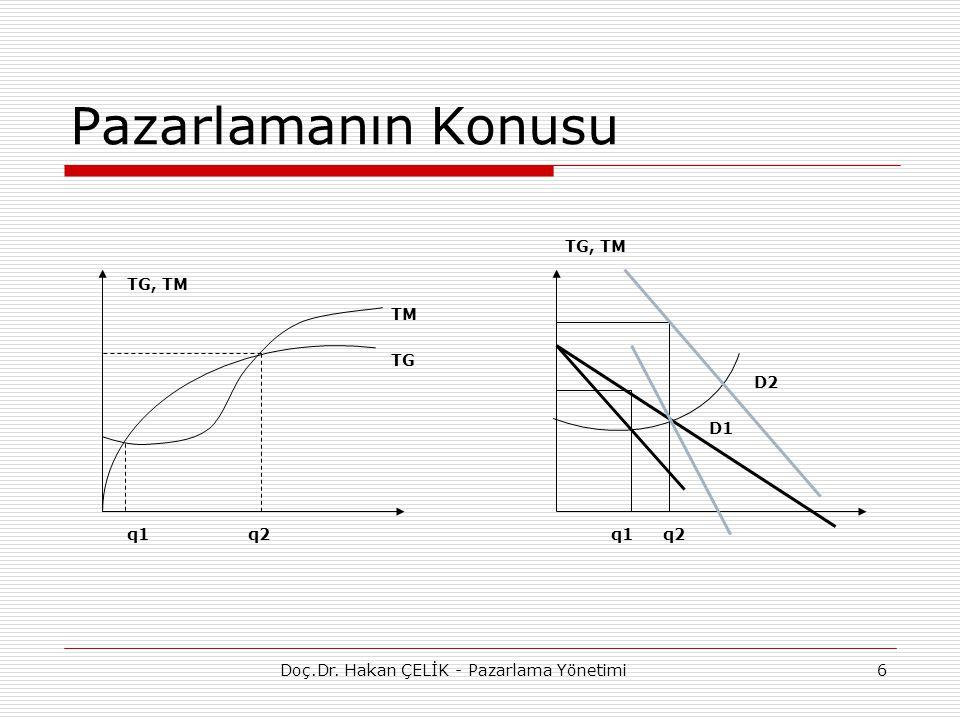 7 Pazarlamanın Konusu  Talep Elastikiyetini Azaltmak D1D2 P1 P2 q1q2q1q2 Doç.Dr.