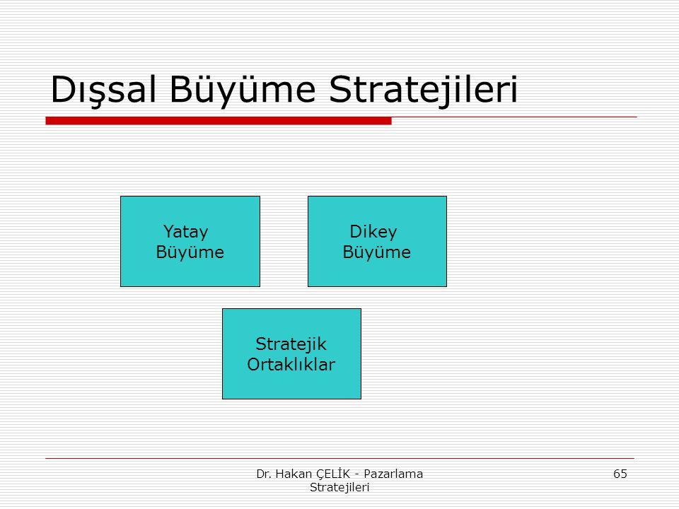 Dr. Hakan ÇELİK - Pazarlama Stratejileri 65 Dışsal Büyüme Stratejileri Yatay Büyüme Dikey Büyüme Stratejik Ortaklıklar