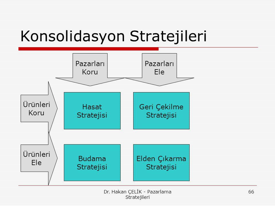 Dr. Hakan ÇELİK - Pazarlama Stratejileri 66 Konsolidasyon Stratejileri Pazarları Koru Pazarları Ele Ürünleri Koru Hasat Stratejisi Geri Çekilme Strate