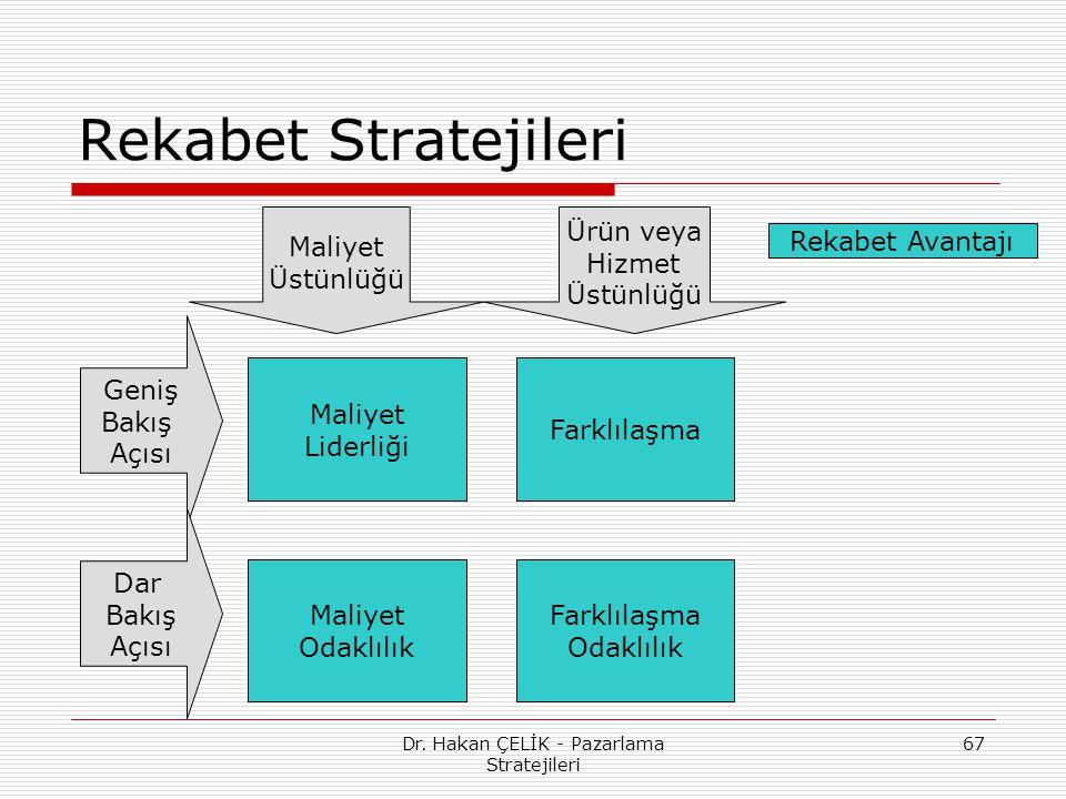 Dr. Hakan ÇELİK - Pazarlama Stratejileri 67 Rekabet Stratejileri Maliyet Üstünlüğü Ürün veya Hizmet Üstünlüğü Geniş Bakış Açısı Maliyet Liderliği Fark