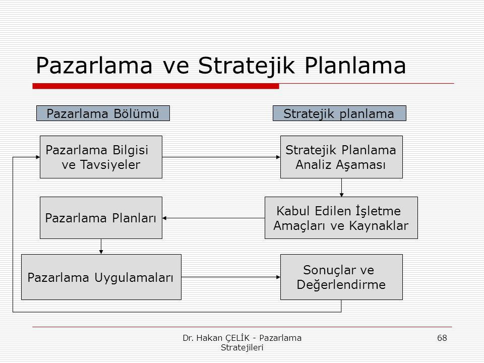 Dr. Hakan ÇELİK - Pazarlama Stratejileri 68 Pazarlama ve Stratejik Planlama Pazarlama BölümüStratejik planlama Pazarlama Bilgisi ve Tavsiyeler Stratej