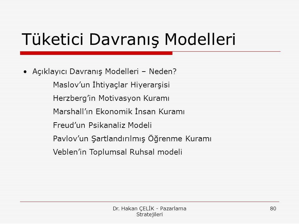 Dr. Hakan ÇELİK - Pazarlama Stratejileri 80 Tüketici Davranış Modelleri Açıklayıcı Davranış Modelleri – Neden? Maslov'un İhtiyaçlar Hiyerarşisi Herzbe