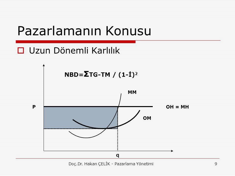 9 Pazarlamanın Konusu  Uzun Dönemli Karlılık q POH = MH OM MM NBD= Σ TG-TM / (1-İ) 2 Doç.Dr. Hakan ÇELİK - Pazarlama Yönetimi