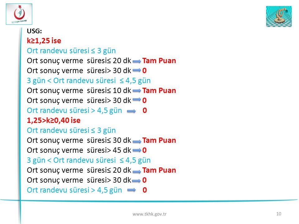 10 USG: k≥1,25 ise Ort randevu süresi ≤ 3 gün Ort sonuç verme süresi≤ 20 dk Tam Puan Ort sonuç verme süresi> 30 dk 0 3 gün < Ort randevu süresi ≤ 4,5