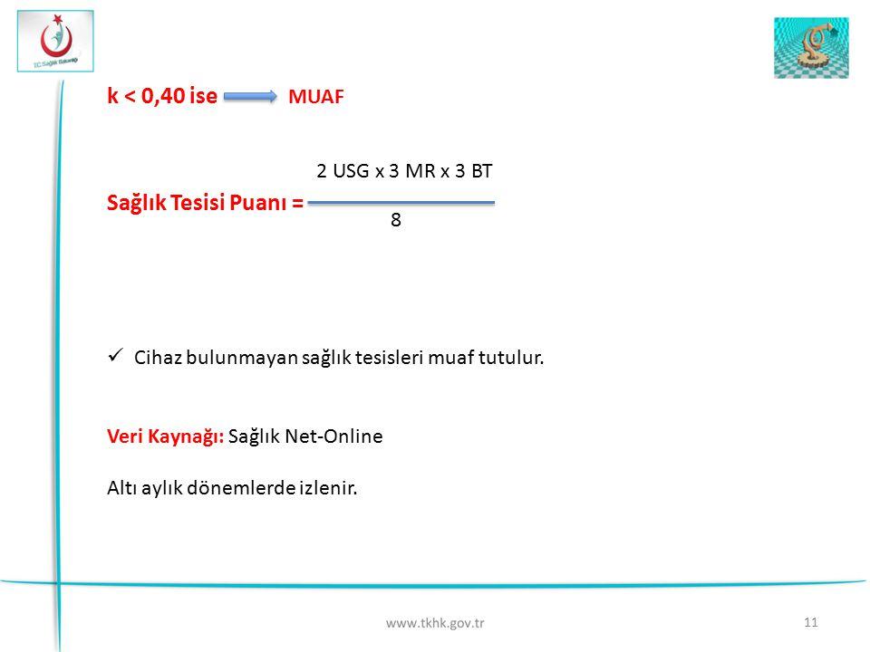 11 k < 0,40 ise MUAF Sağlık Tesisi Puanı = 2 USG x 3 MR x 3 BT 8 Cihaz bulunmayan sağlık tesisleri muaf tutulur. Veri Kaynağı: Sağlık Net-Online Altı