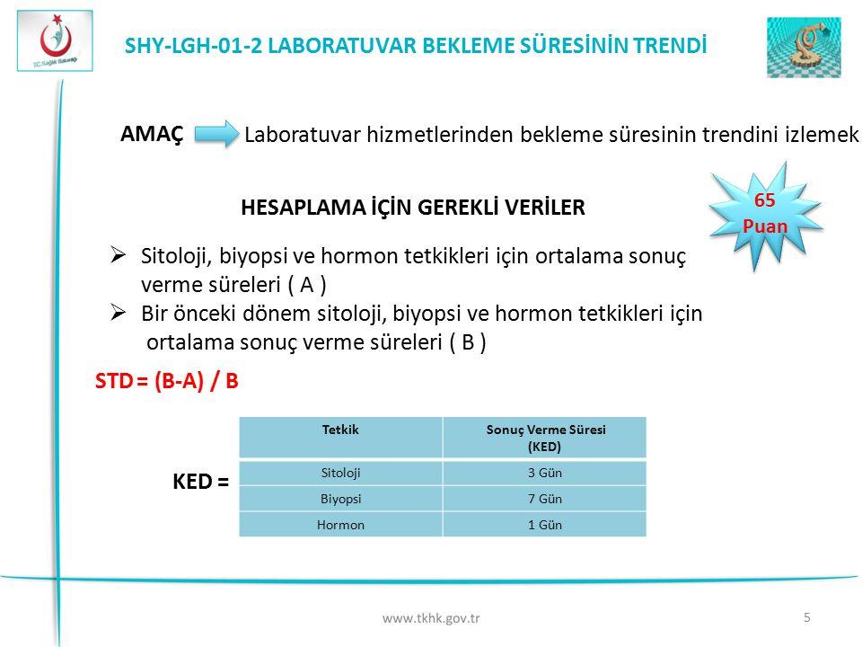 6 Sitoloji: A ≤ 3 gün Tam Puan A> 3 gün, A≥ B 0 A> 3 gün, A< B, STD ≥0,5 Tam Puan A> 3 gün, A< B, STD <0,5 Kademeli azalma Biyopsi: A ≤ 7gün Tam Puan A> 7 gün, A≥ B 0 A> 7 gün, A< B, STD ≥0,5 Tam Puan A> 7 gün, A< B, STD <0,5 Kademeli azalma Hormon: A ≤ 1 gün Tam Puan A> 1 gün, A≥ B 0 A> 1 gün, A< B, STD ≥0,5 Tam Puan A> 1 gün, A< B, STD <0,5 Kademeli azalma NOT: Sağlık tesisi puanı = Veri Kaynağı: Sağlık Net-Online sitoloji + biyopsi + hormon 3