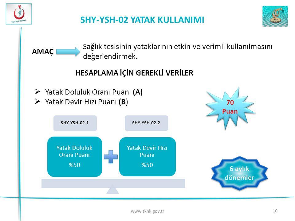 10 SHY-YSH-02 YATAK KULLANIMI 70 Puan 6 aylık dönemler AMAÇ Sağlık tesisinin yataklarının etkin ve verimli kullanılmasını değerlendirmek. HESAPLAMA İÇ