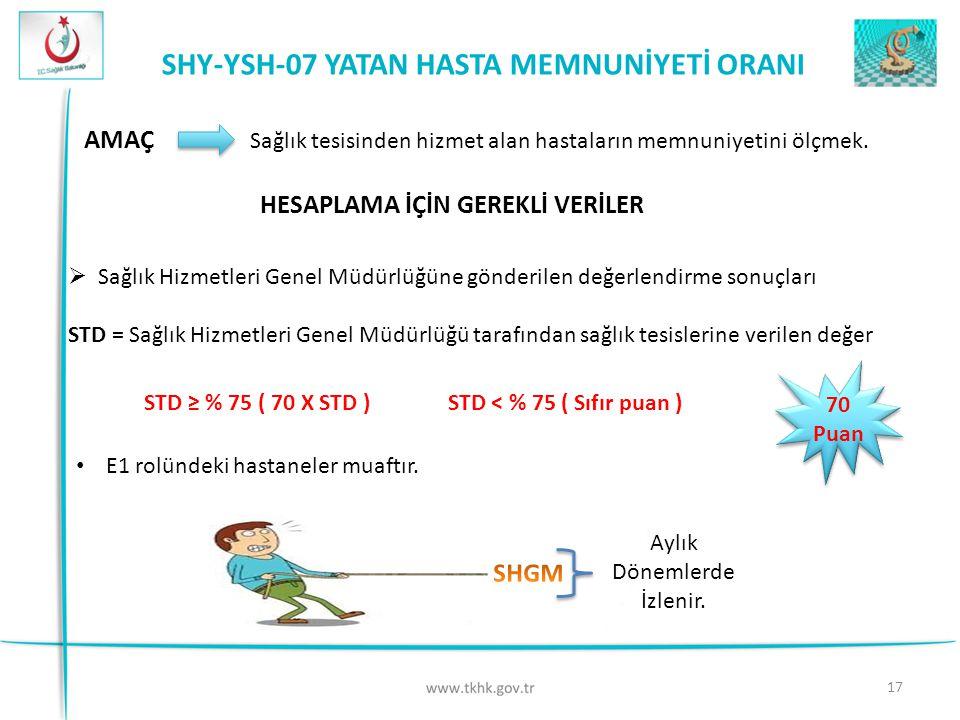 17 SHY-YSH-07 YATAN HASTA MEMNUNİYETİ ORANI 70 Puan AMAÇ HESAPLAMA İÇİN GEREKLİ VERİLER Sağlık tesisinden hizmet alan hastaların memnuniyetini ölçmek.