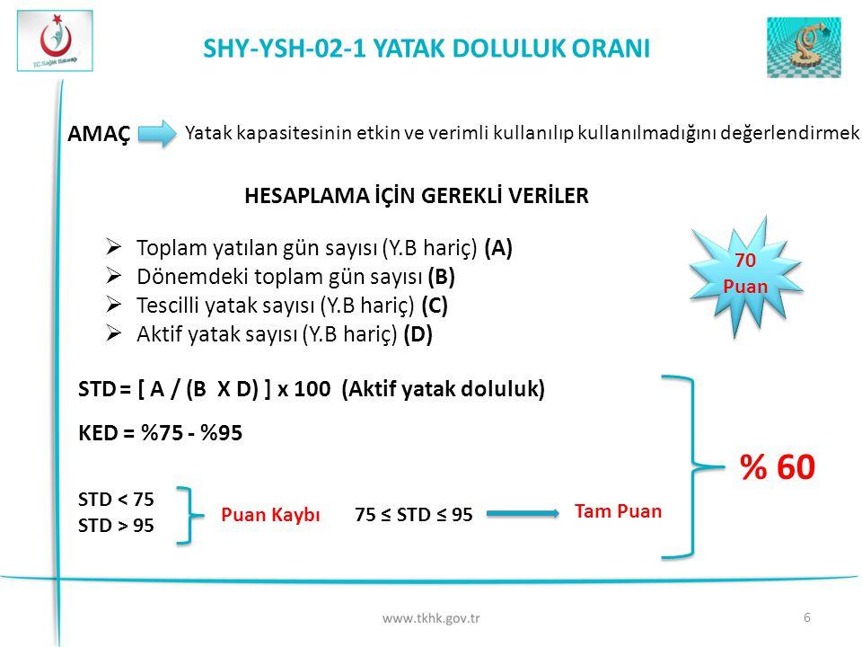 6 SHY-YSH-02-1 YATAK DOLULUK ORANI Yatak kapasitesinin etkin ve verimli kullanılıp kullanılmadığını değerlendirmek AMAÇ HESAPLAMA İÇİN GEREKLİ VERİLER