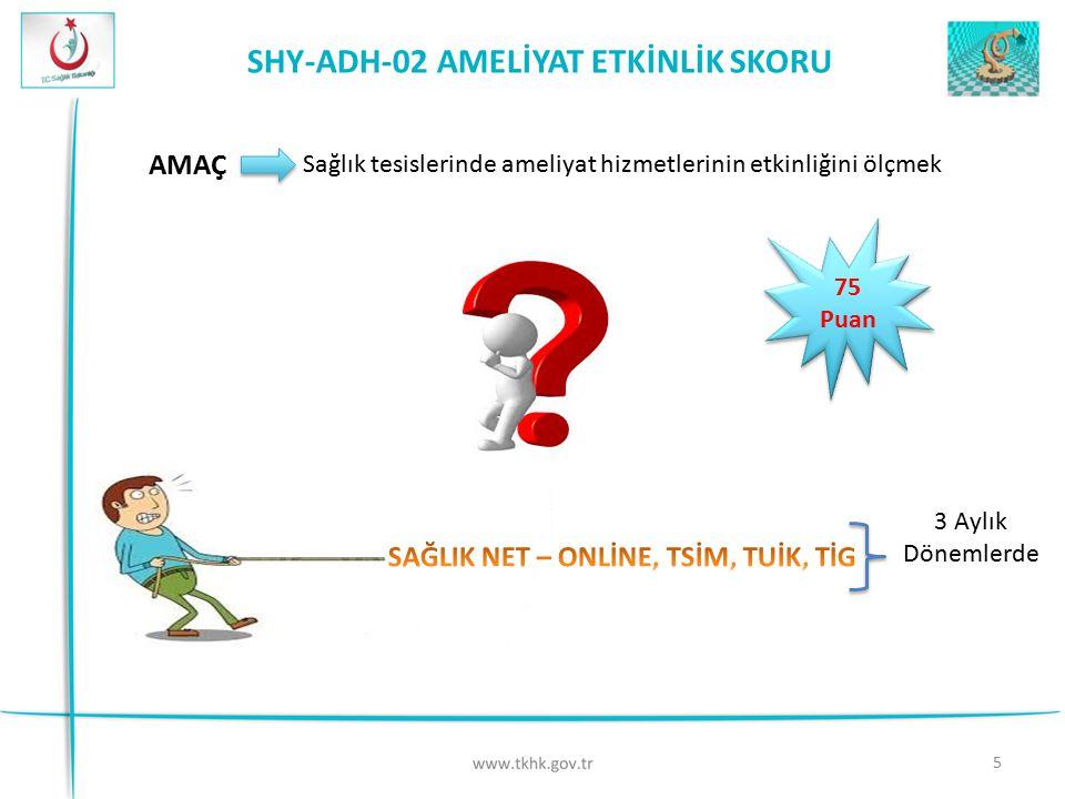 5 SHY-ADH-02 AMELİYAT ETKİNLİK SKORU Sağlık tesislerinde ameliyat hizmetlerinin etkinliğini ölçmek AMAÇ 75 Puan 3 Aylık Dönemlerde