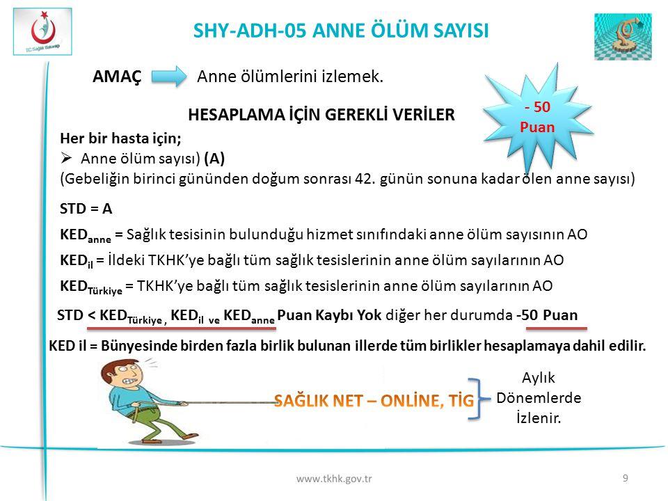 9 SHY-ADH-05 ANNE ÖLÜM SAYISI - 50 Puan AMAÇ Anne ölümlerini izlemek. HESAPLAMA İÇİN GEREKLİ VERİLER Her bir hasta için;  Anne ölüm sayısı) (A) (Gebe