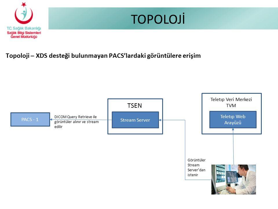 TOPOLOJİ Topoloji – XDS desteği bulunmayan PACS'lardaki görüntülere erişim Teletıp Veri Merkezi TVM TSEN v Teletıp Web Arayüzü Stream Server Görüntüle