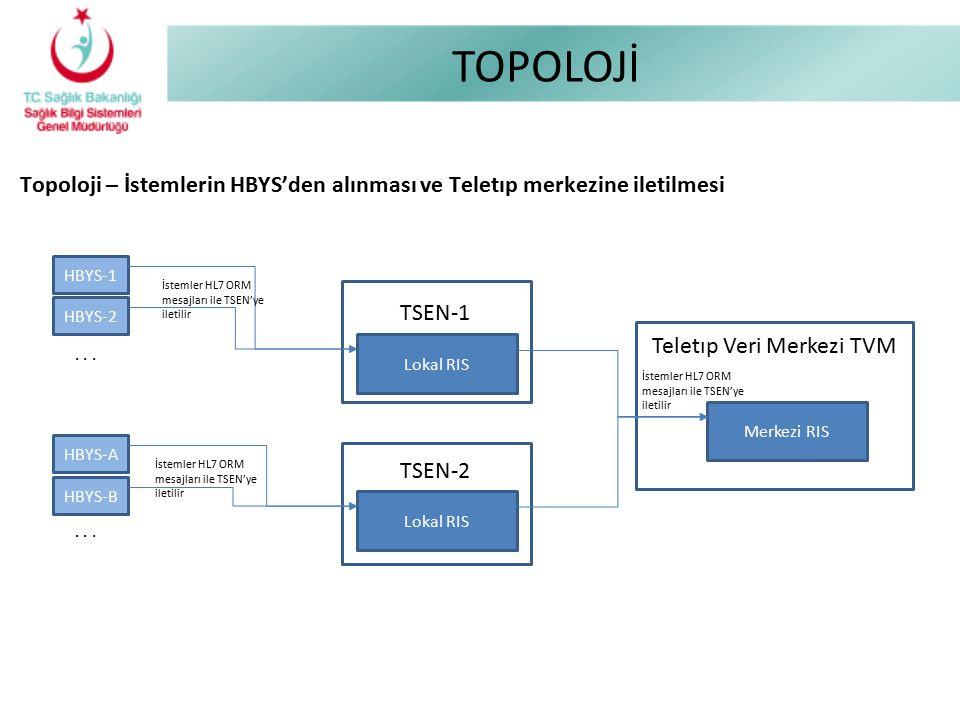 TOPOLOJİ Topoloji – İstemlerin HBYS'den alınması ve Teletıp merkezine iletilmesi TSEN-2 TSEN-1 Lokal RIS Teletıp Veri Merkezi TVM Merkezi RIS HBYS-1 H