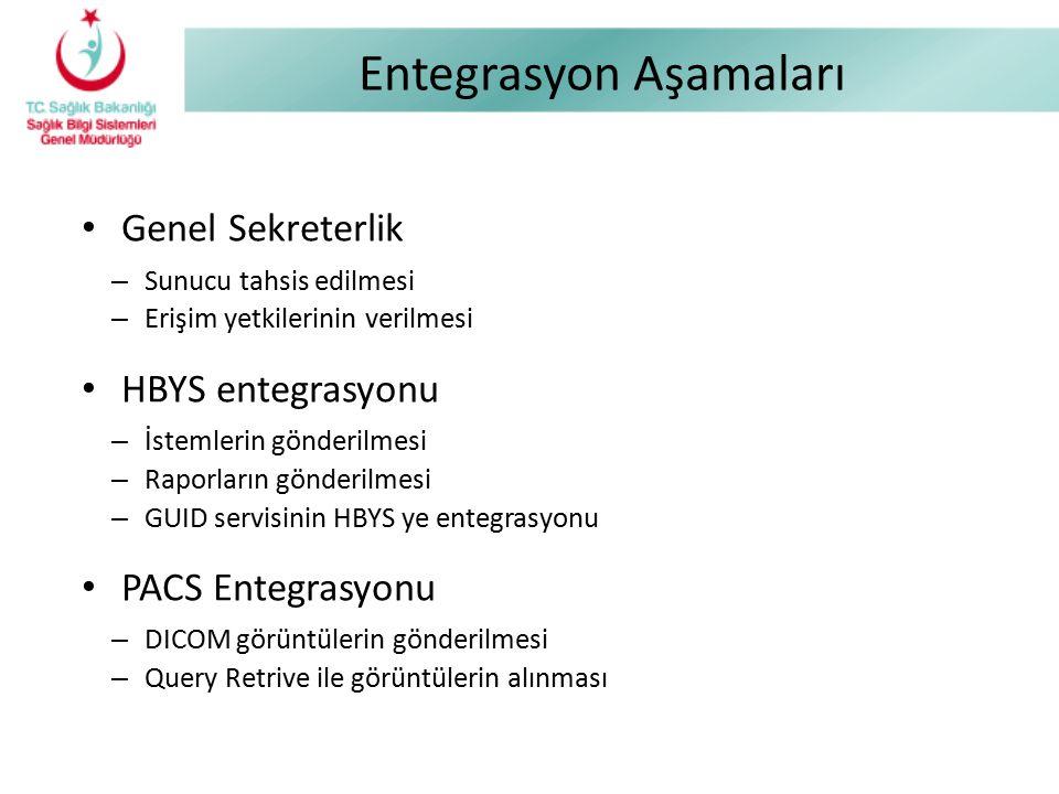 Entegrasyon Aşamaları Genel Sekreterlik – Sunucu tahsis edilmesi – Erişim yetkilerinin verilmesi HBYS entegrasyonu – İstemlerin gönderilmesi – Raporla
