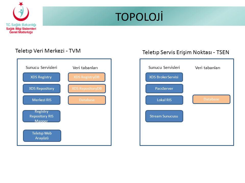TOPOLOJİ Topoloji – XDS desteği bulunan PACS'ların Teletıp'a entegrasyonu Teletıp Veri Merkezi TVM XDS Repository XDS Source - 1 XDS Registy Doküman XDS Repository'e kaydettirilir Doküman XDS Registry'e kaydettirilir TSEN v Registry Repository RIS Mapper Stream Server Seri Thumbnailleri istenir RAD-69 veya WADO Retrieve ile görüntüler alınır
